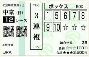 Keiba209
