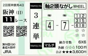 Keiba211