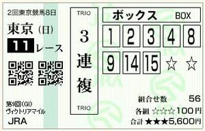Keiba217