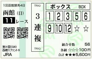 Keiba219