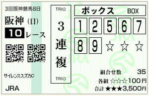 Keiba221