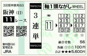 Keiba223