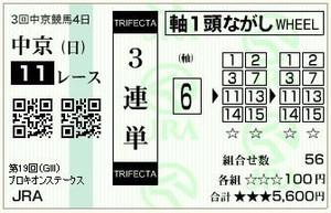 Keiba225