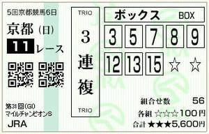Keiba229
